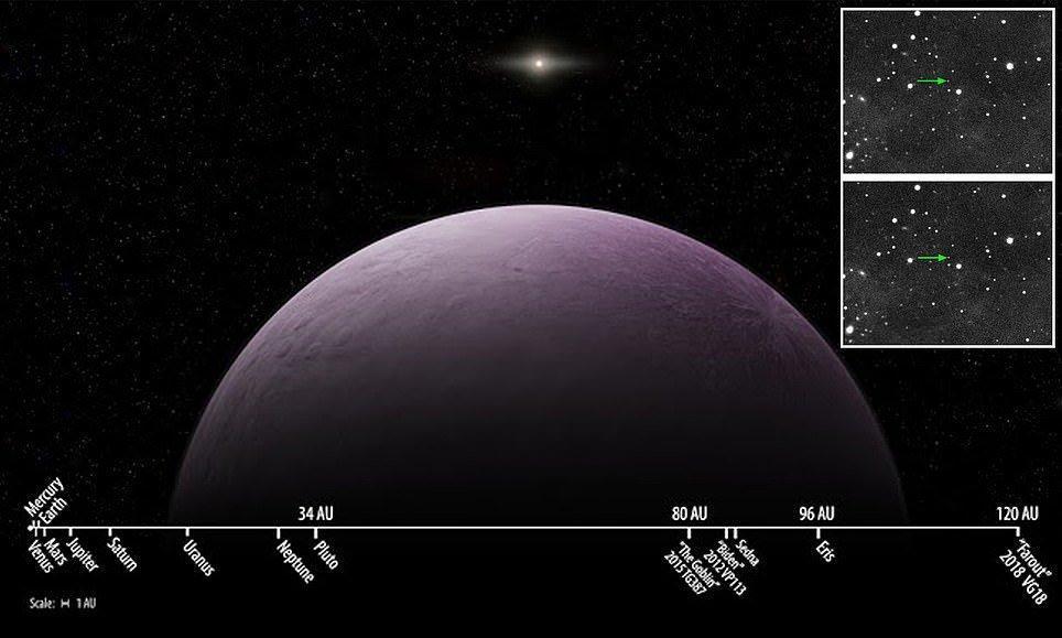 فاروت؛ دورترین شی ء آسمانی کشف شده در منظومه شمسی